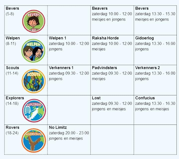 tabel speltakken 2015
